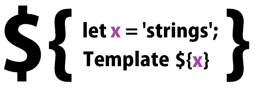 ES6 Template strings